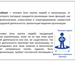 как выбрать работу, карьерный консультант, Елена Малькова